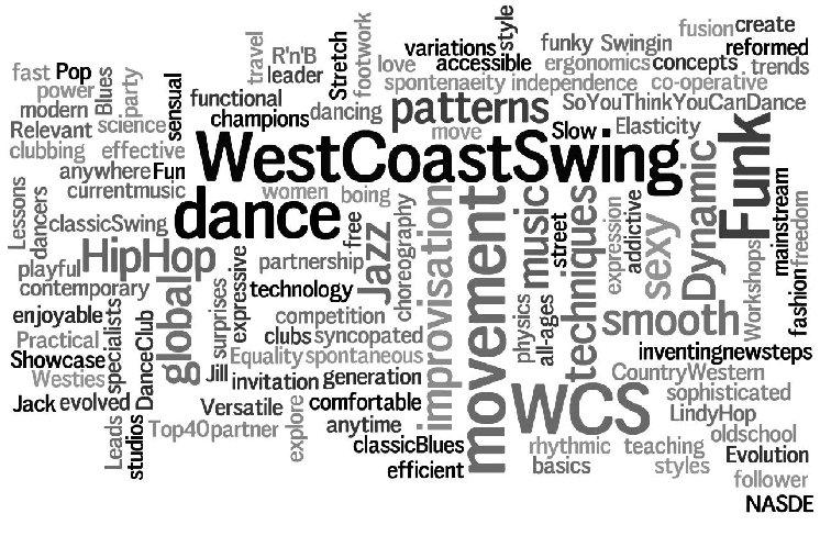 22nd Annual Easter Swing Dance | ATOMIC Ballroom | Irvine